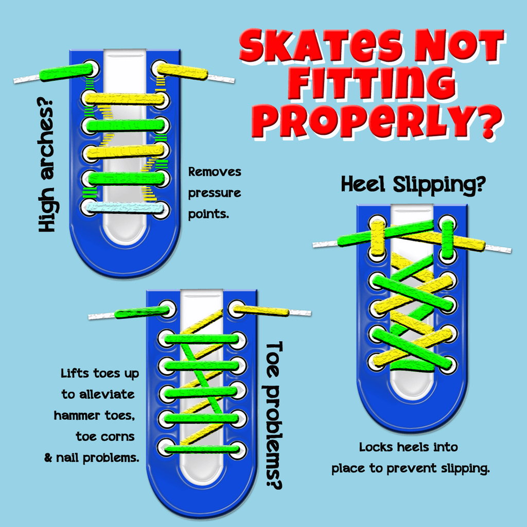 infographicskatelaces_1024-1024x1024